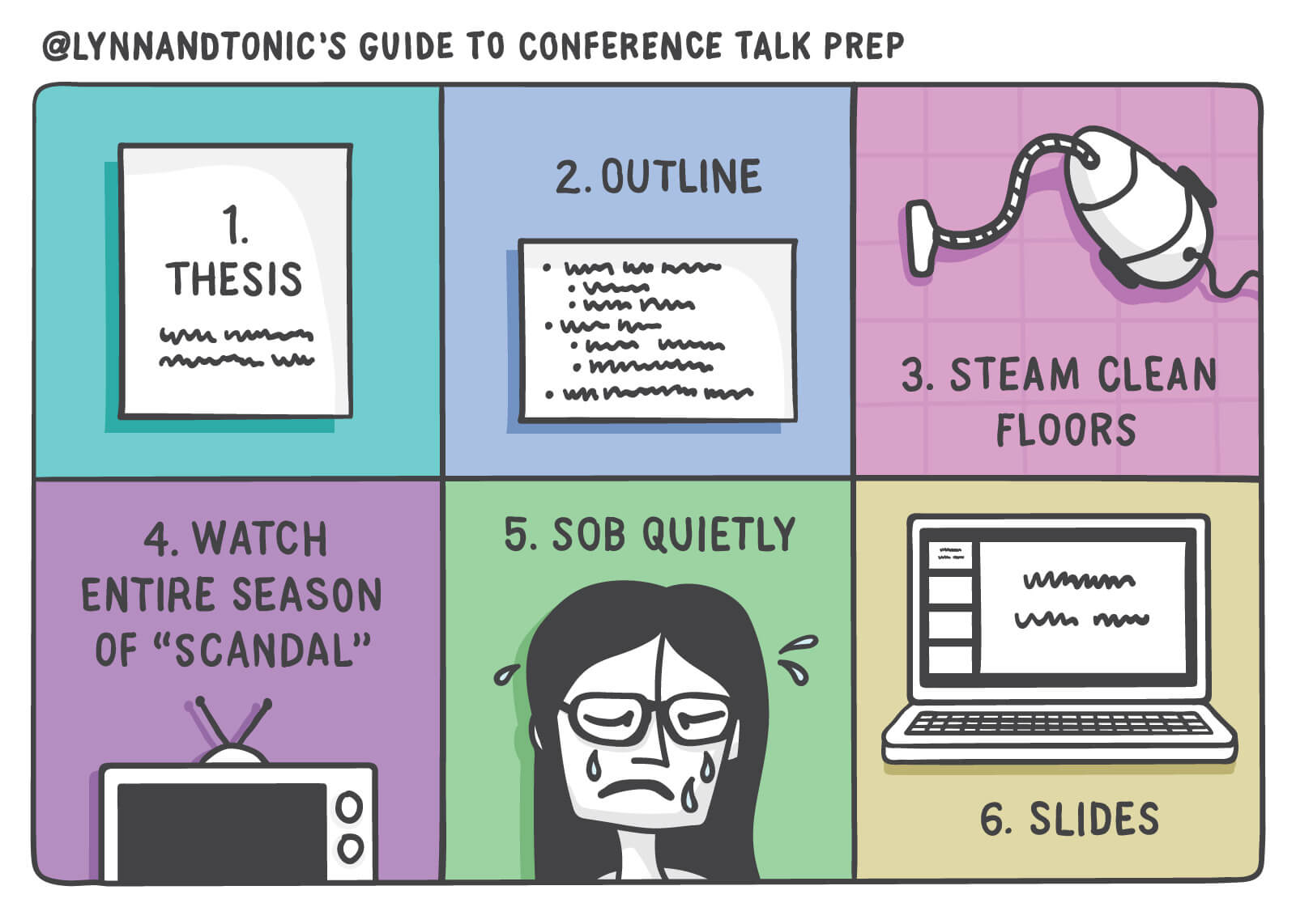 @lynnandtonic's Guide to Conference Talk Prep: 1. Thesis 2. Outline 3. Steam clean foors 4. Watch entire season of Scandal 5. Sob quietly 6. Slides